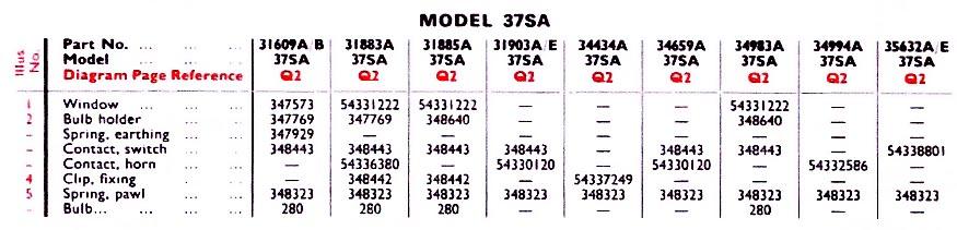 37sa-details
