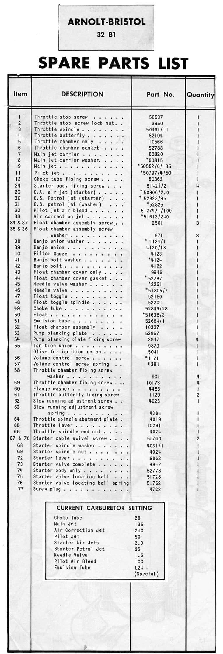 solex-parts-list1